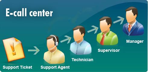 Charming Kuwait Fapco Internet Services Solutions Crm Help Desk Rh Fapcotech Com  Intranet Help Desk Internet Help Design